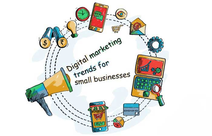 Digital Marketing Why is it Important?