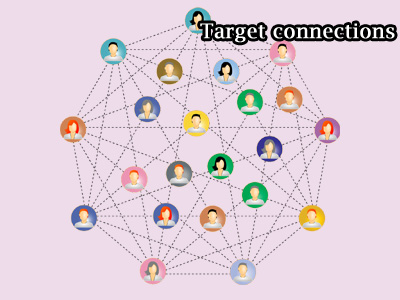 Target Connections Account based Marketing