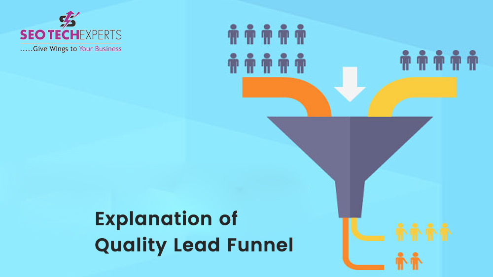 Explanation of Quality Lead Funnel